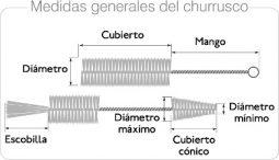 Medidas churruscos